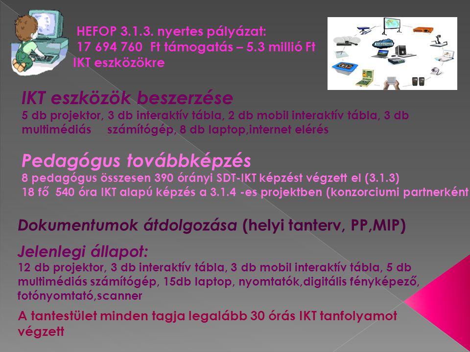 IKT eszközök beszerzése