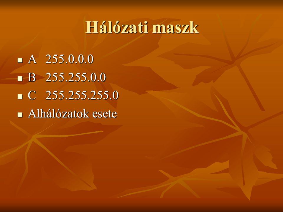 Hálózati maszk A 255.0.0.0. B 255.255.0.0. C 255.255.255.0. Alhálózatok esete.
