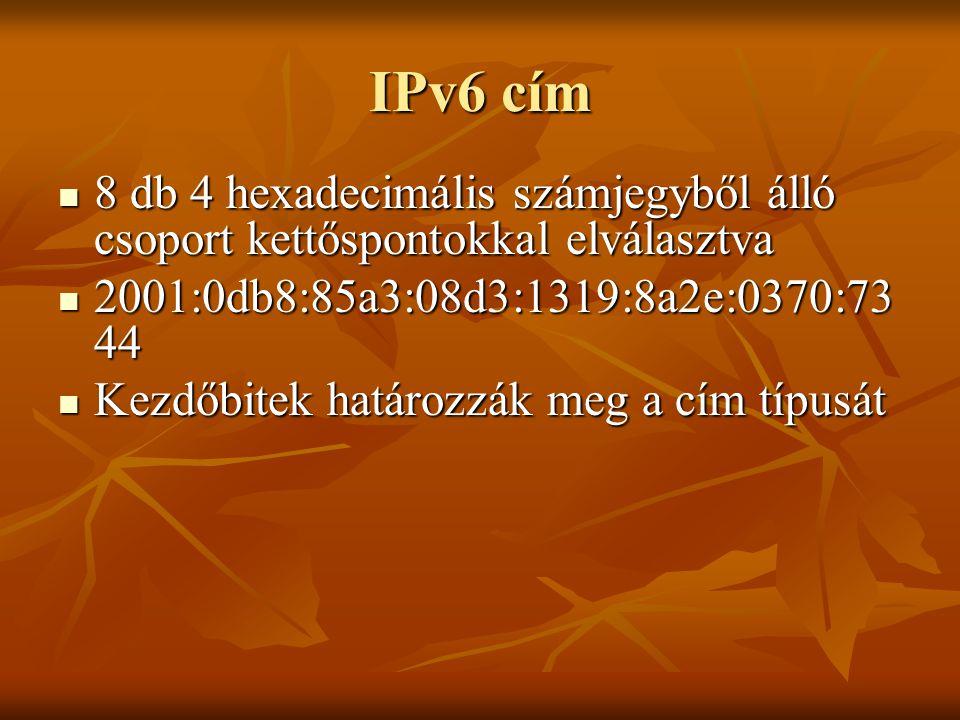 IPv6 cím 8 db 4 hexadecimális számjegyből álló csoport kettőspontokkal elválasztva. 2001:0db8:85a3:08d3:1319:8a2e:0370:7344.