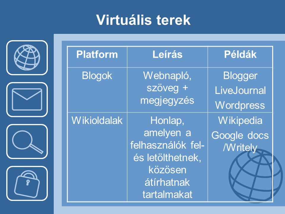 Webnapló, szöveg + megjegyzés