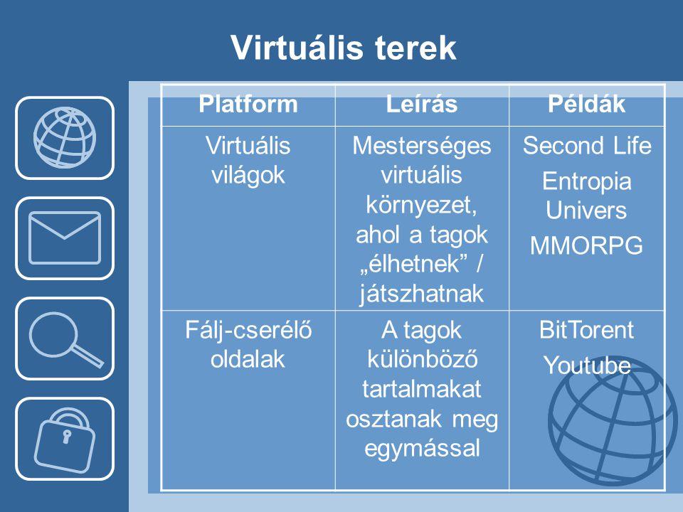 Virtuális terek Platform Leírás Példák Virtuális világok