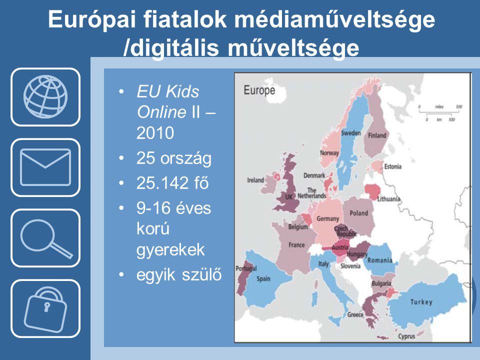 Európai fiatalok médiaműveltsége /digitális műveltsége