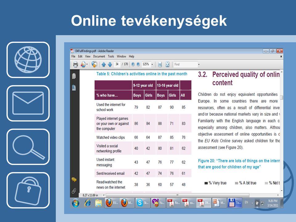 Online tevékenységek