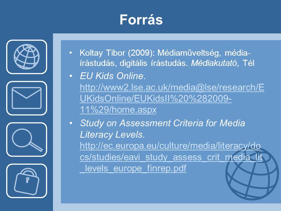 Forrás Koltay Tibor (2009): Médiaműveltség, média-írástudás, digitális írástudás. Médiakutató, Tél.