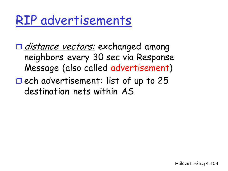RIP advertisements distance vectors: exchanged among neighbors every 30 sec via Response Message (also called advertisement)
