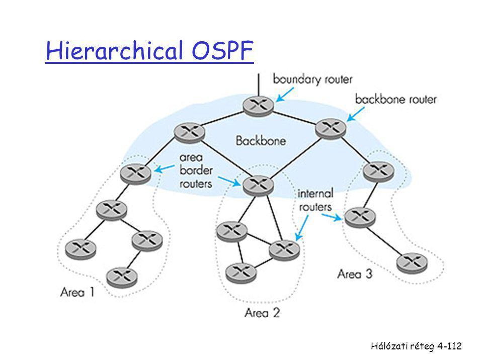 Hierarchical OSPF Hálózati réteg