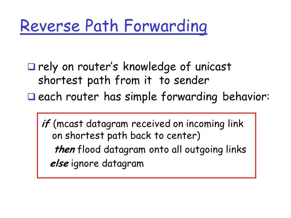 Reverse Path Forwarding