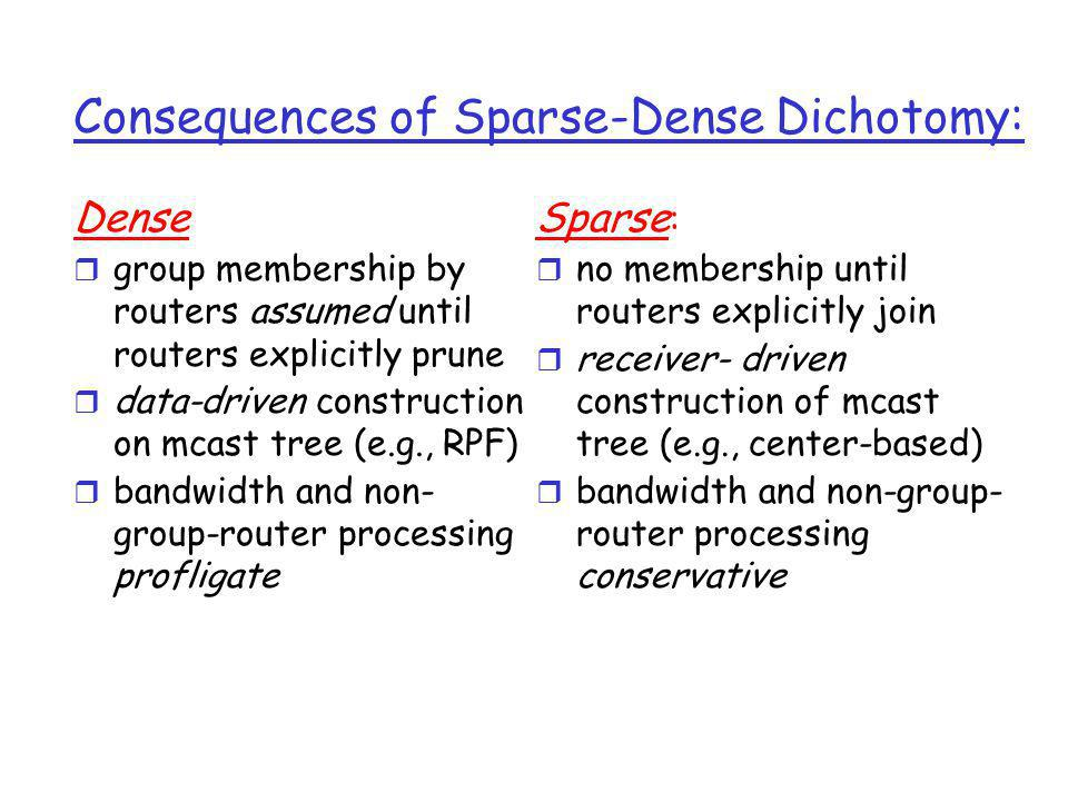 Consequences of Sparse-Dense Dichotomy: