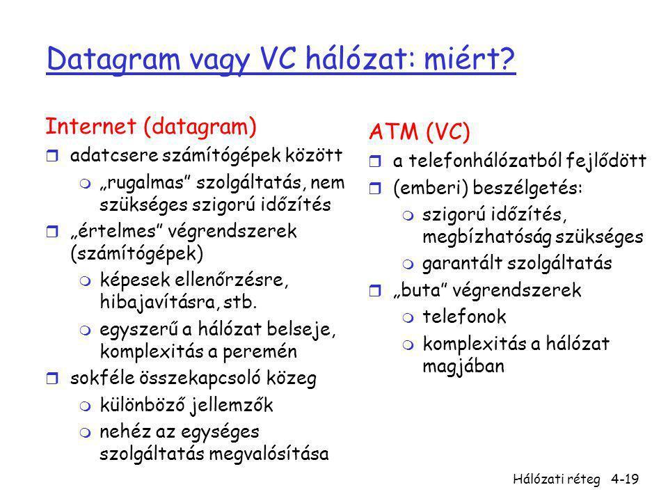 Datagram vagy VC hálózat: miért