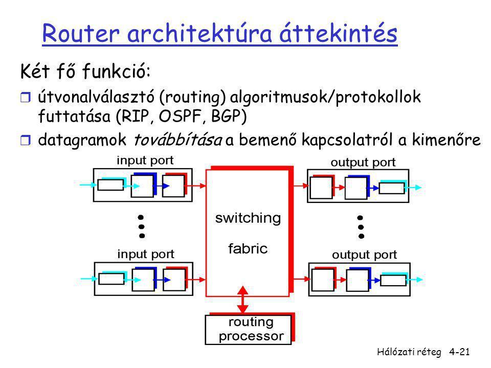 Router architektúra áttekintés