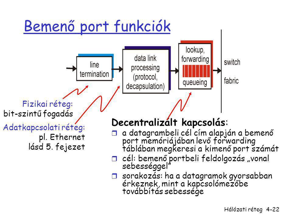 Bemenő port funkciók Decentralizált kapcsolás: Fizikai réteg: