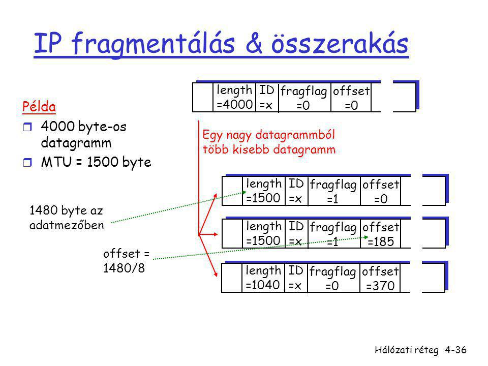 IP fragmentálás & összerakás