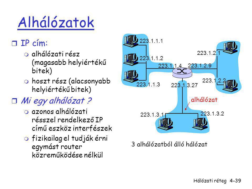 Alhálózatok IP cím: Mi egy alhálózat
