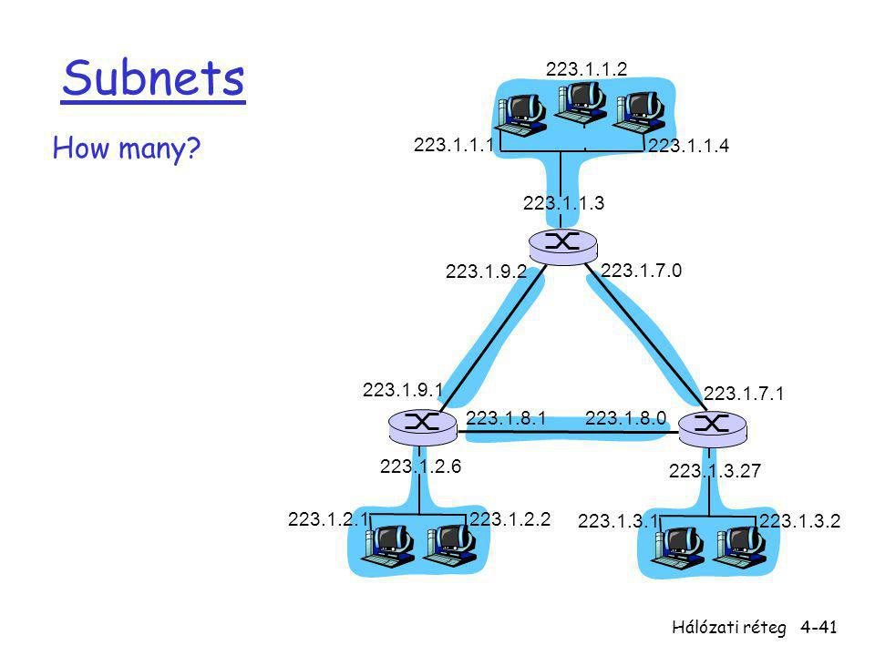 Subnets 223.1.1.2. How many 223.1.1.1. 223.1.1.4. 223.1.1.3. 223.1.9.2. 223.1.7.0. 223.1.9.1.