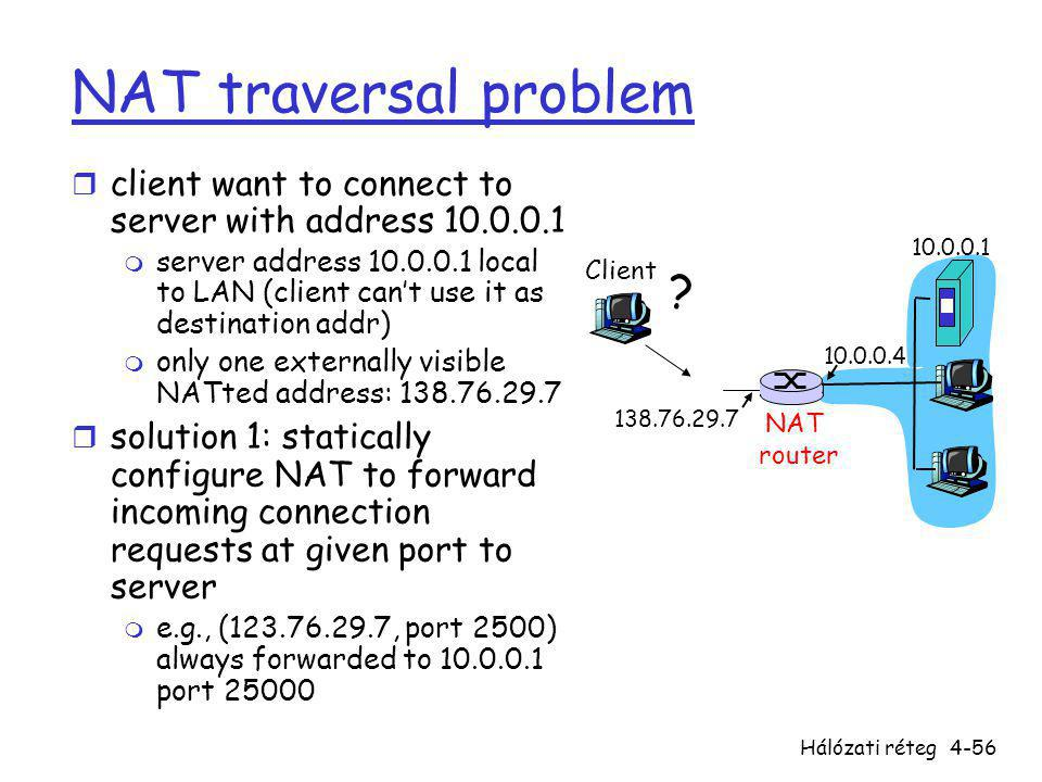 NAT traversal problem client want to connect to server with address 10.0.0.1.