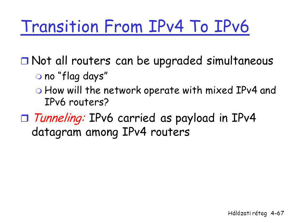 Transition From IPv4 To IPv6