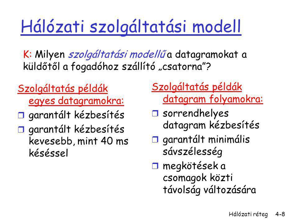 Hálózati szolgáltatási modell