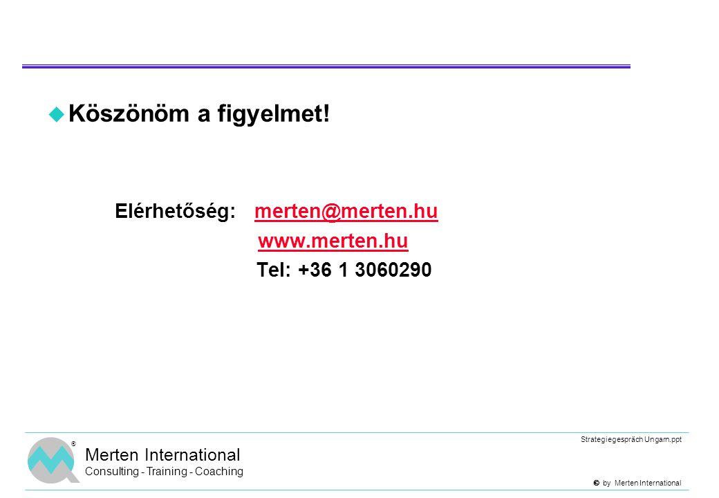 Köszönöm a figyelmet! Elérhetőség: merten@merten.hu www.merten.hu