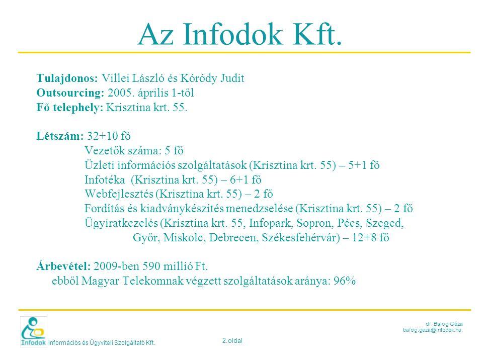Az Infodok Kft. Tulajdonos: Villei László és Kóródy Judit