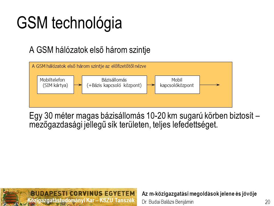 GSM technológia A GSM hálózatok első három szintje