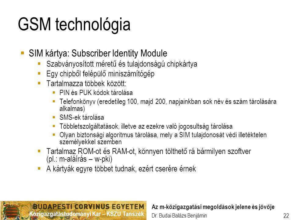 GSM technológia SIM kártya: Subscriber Identity Module