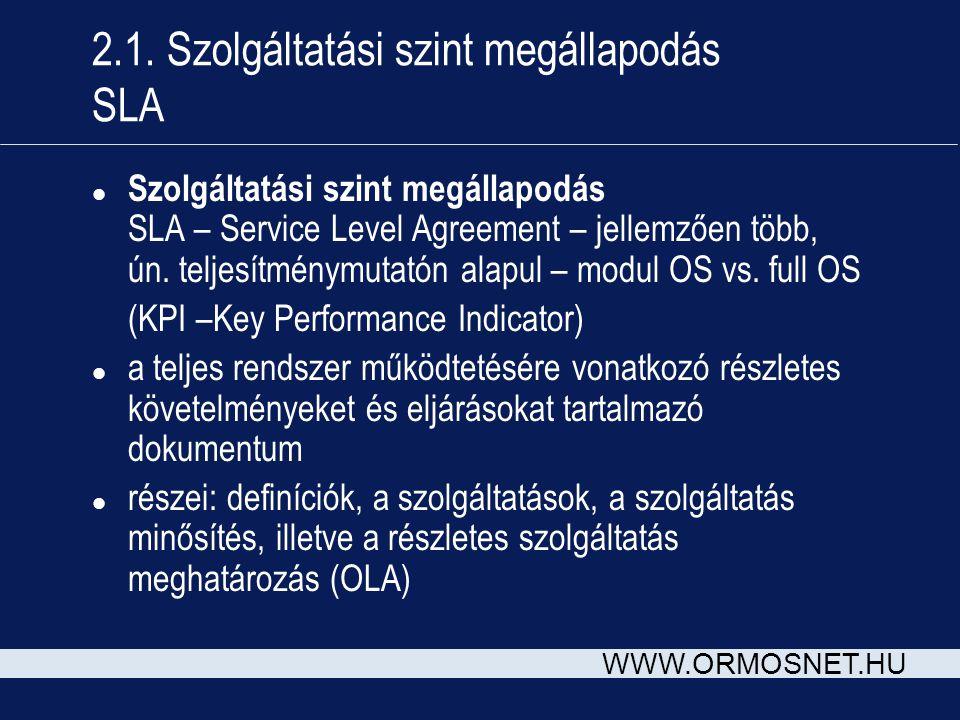 2.1. Szolgáltatási szint megállapodás SLA