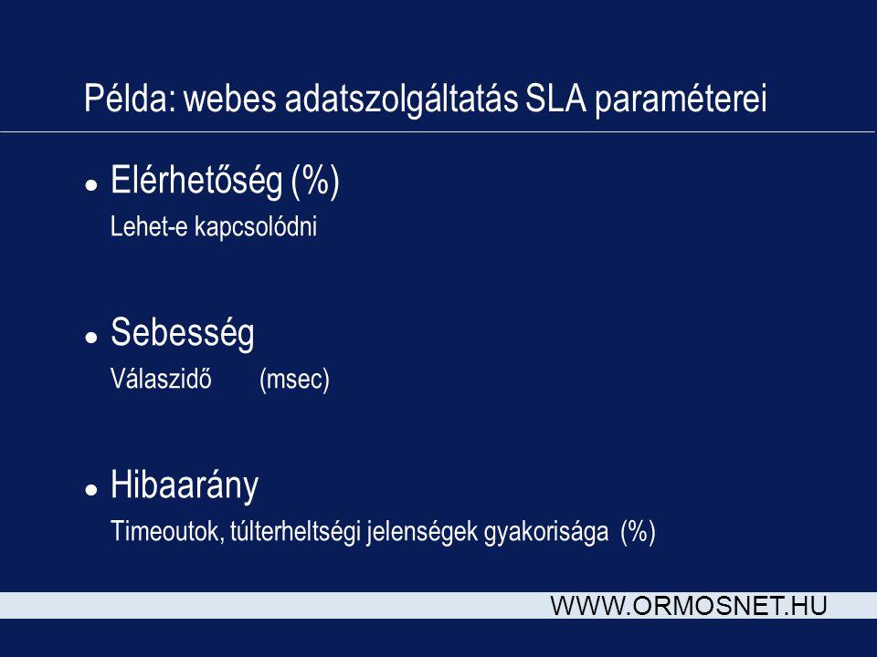 Példa: webes adatszolgáltatás SLA paraméterei