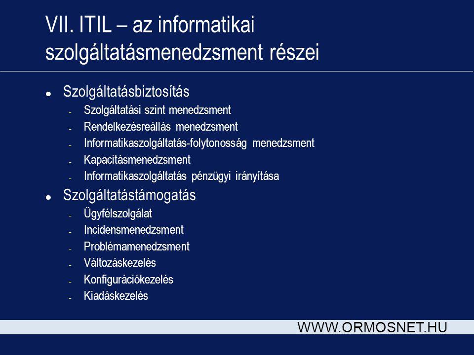 VII. ITIL – az informatikai szolgáltatásmenedzsment részei