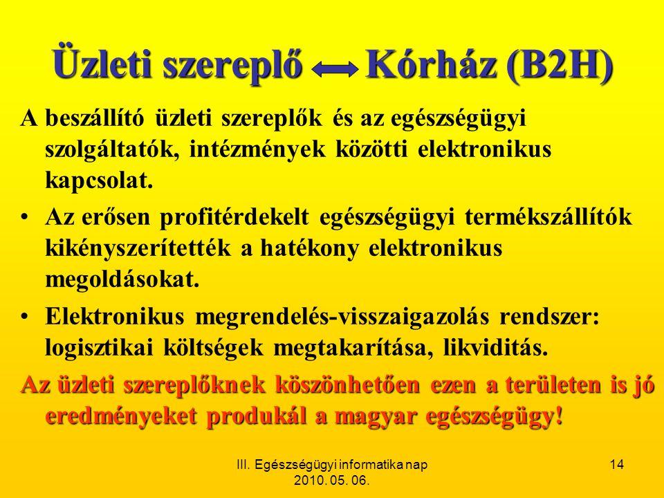 Üzleti szereplő Kórház (B2H)