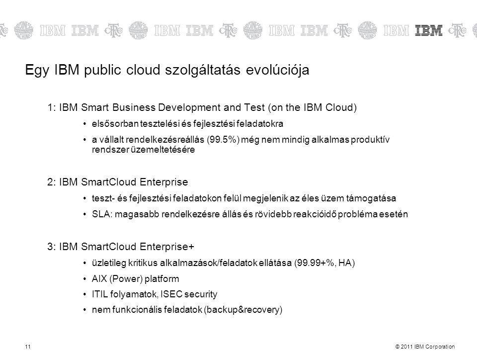 Egy IBM public cloud szolgáltatás evolúciója
