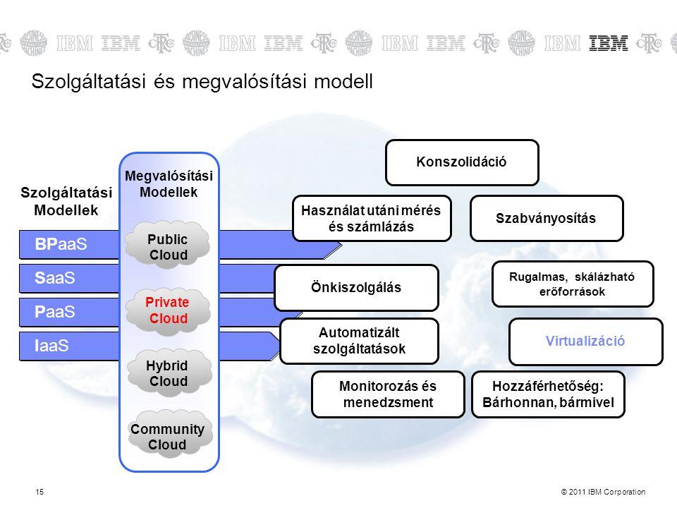 Szolgáltatási és megvalósítási modell