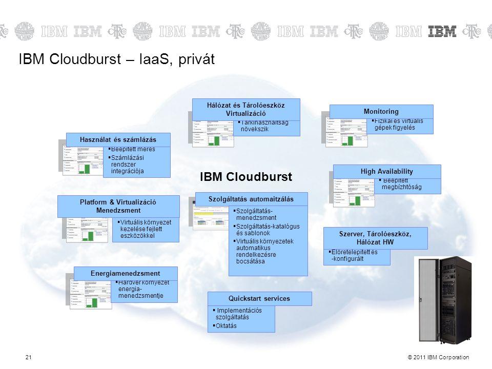 IBM Cloudburst – IaaS, privát