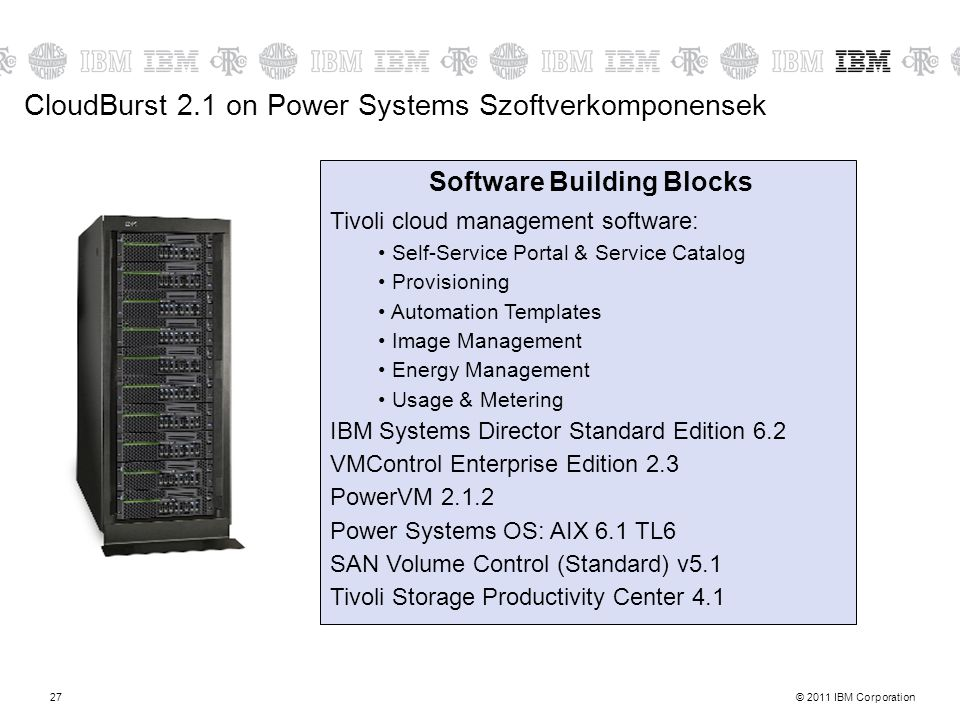 CloudBurst 2.1 on Power Systems Szoftverkomponensek