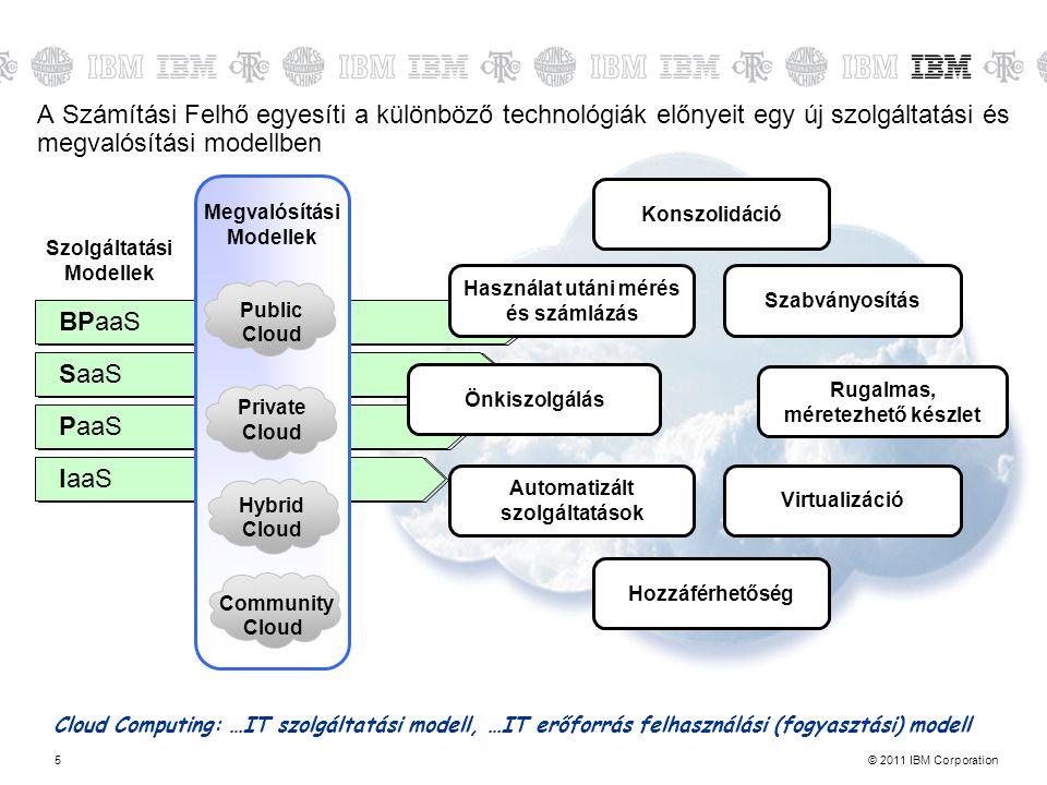 A Számítási Felhő egyesíti a különböző technológiák előnyeit egy új szolgáltatási és megvalósítási modellben