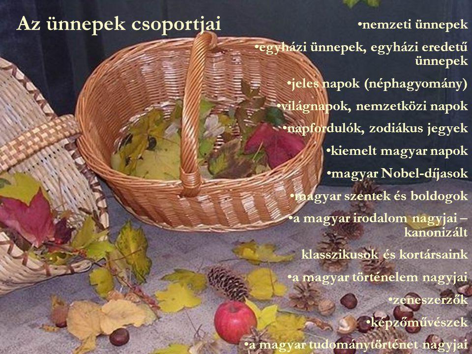 Az ünnepek csoportjai nemzeti ünnepek