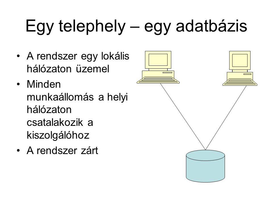 Egy telephely – egy adatbázis