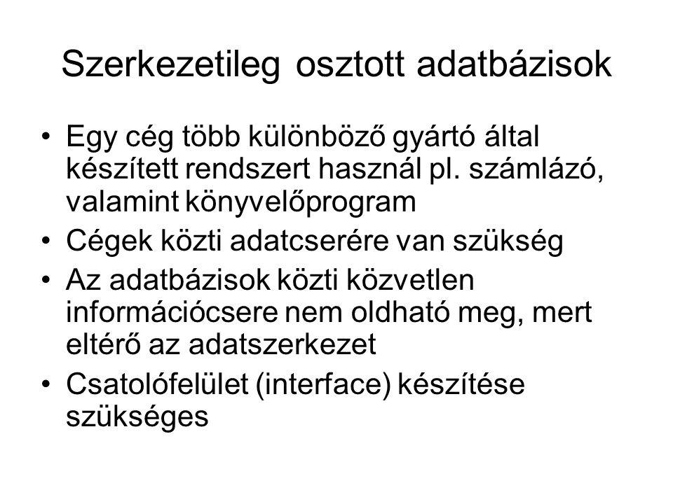 Szerkezetileg osztott adatbázisok
