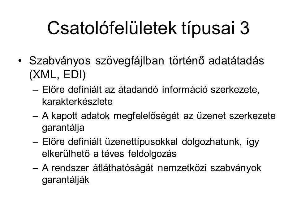 Csatolófelületek típusai 3