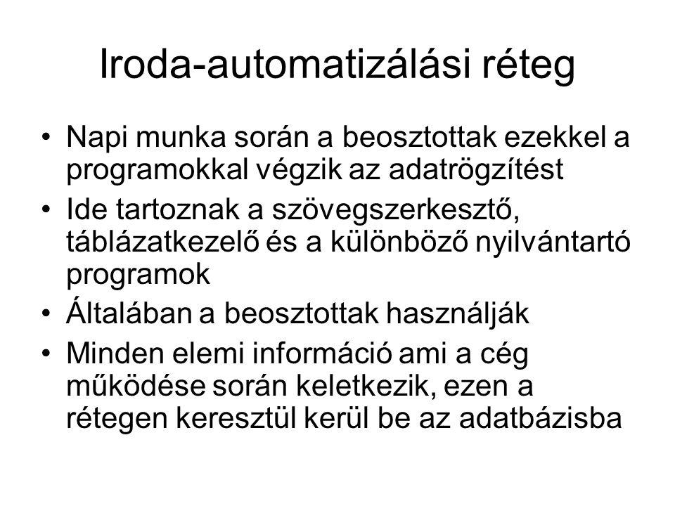 Iroda-automatizálási réteg