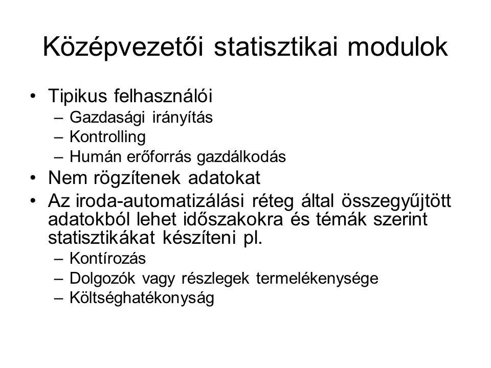 Középvezetői statisztikai modulok