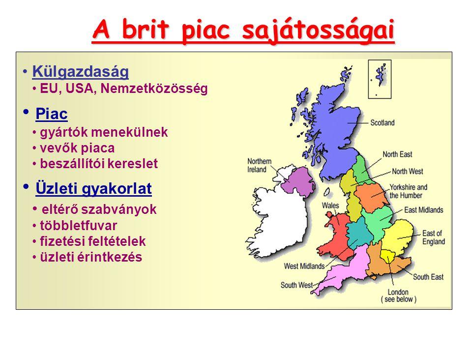 A brit piac sajátosságai