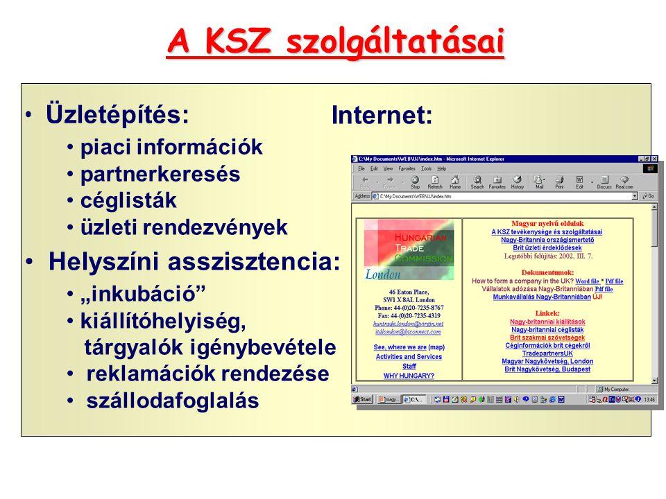 A KSZ szolgáltatásai Üzletépítés: Internet: Helyszíni asszisztencia: