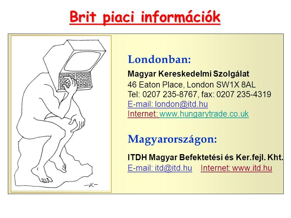 Brit piaci információk