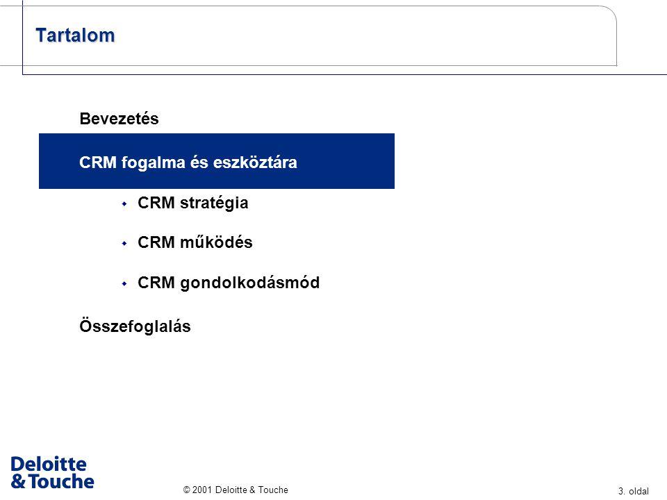 Tartalom Bevezetés CRM fogalma és eszköztára CRM stratégia CRM működés