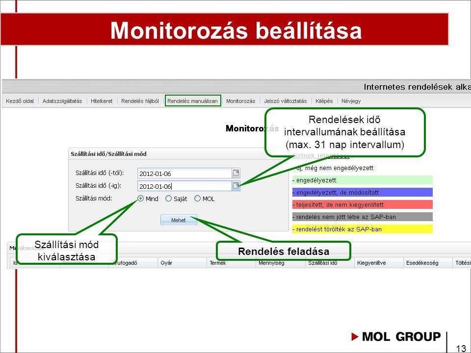 Monitorozás beállítása