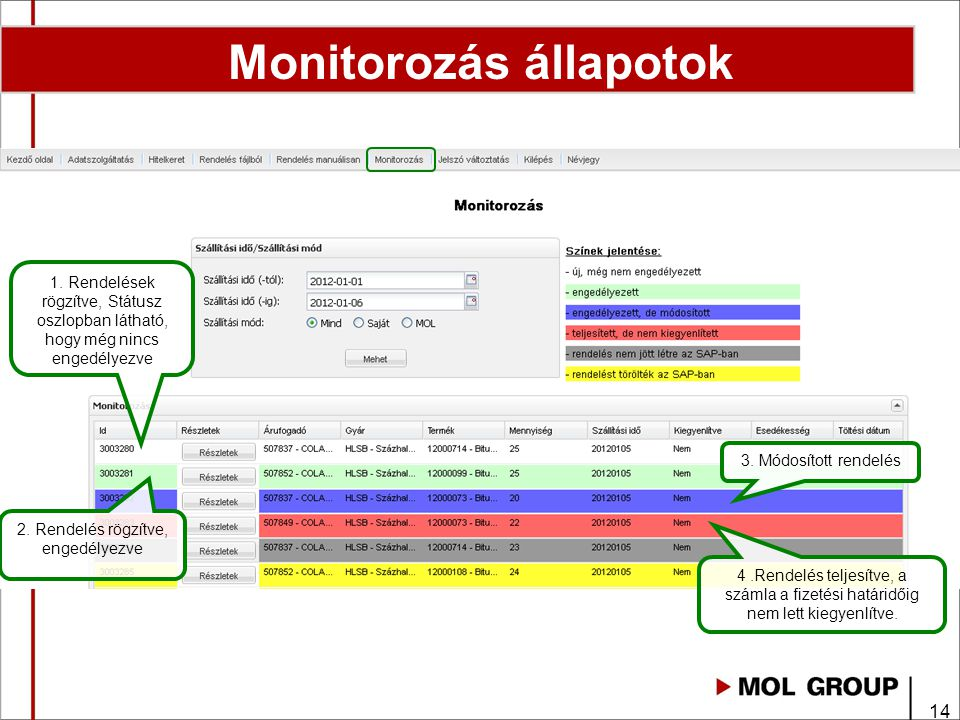 Monitorozás állapotok