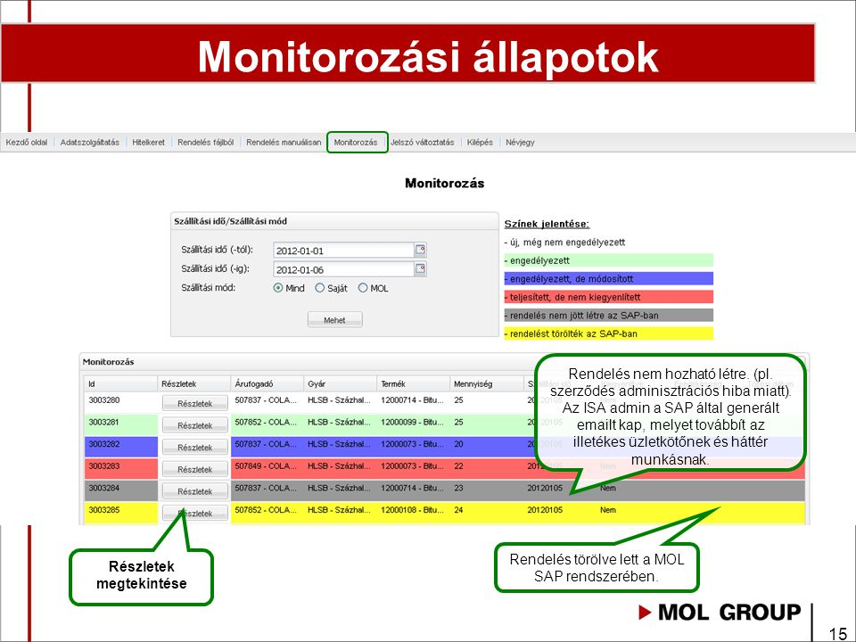 Monitorozási állapotok