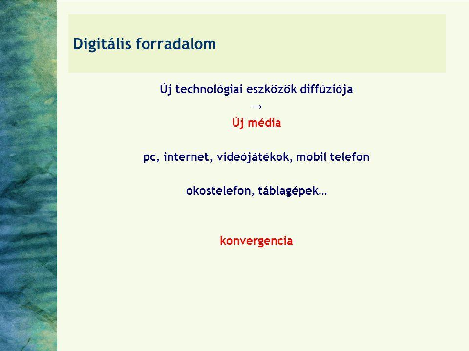 Digitális forradalom Új technológiai eszközök diffúziója → Új média