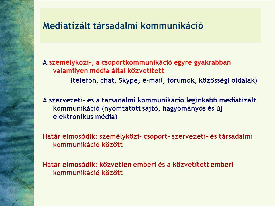 Mediatizált társadalmi kommunikáció