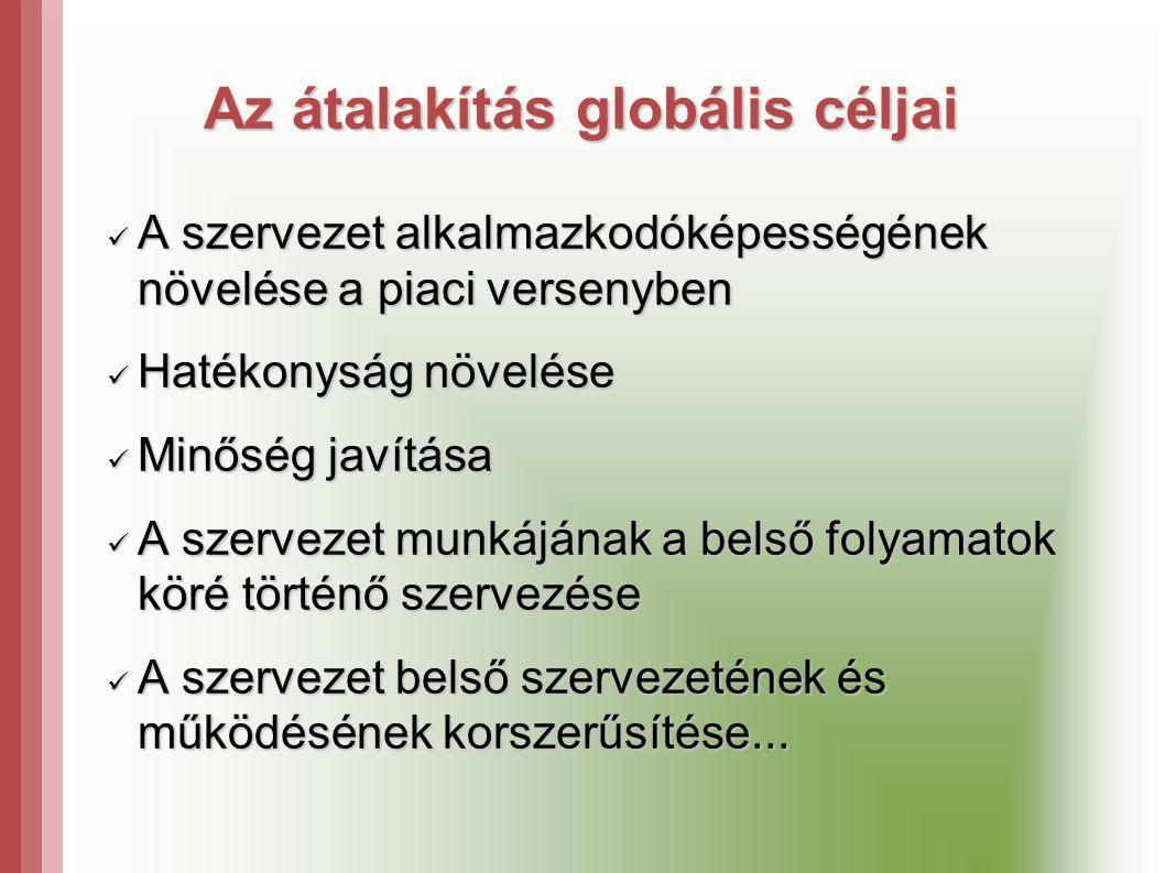 Az átalakítás globális céljai